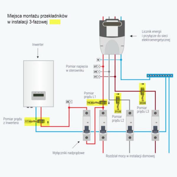 Miejsca montażu przekładników prądowych w instalacji 3-fazowej